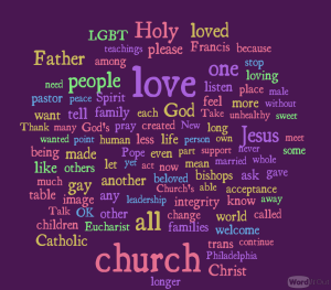 Word cloud from the responses of what Catholics would tell Pope Francis about LGBT issues